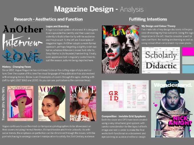 Magazine Design Analysis for Art, Graphic Design and Photography