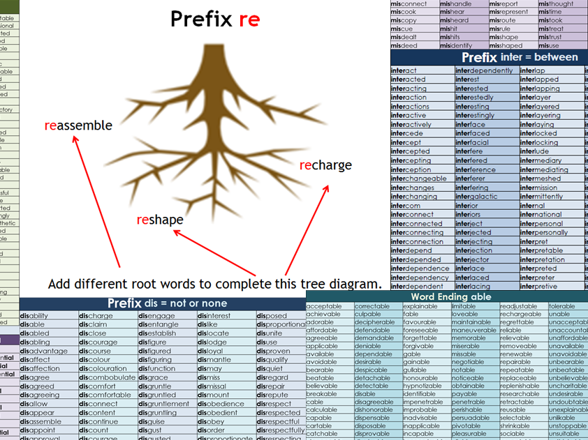 Prefixes and Suffixes Word Mats and Lesson Bundle