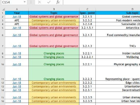 A-Level AQA Human Geography questions log