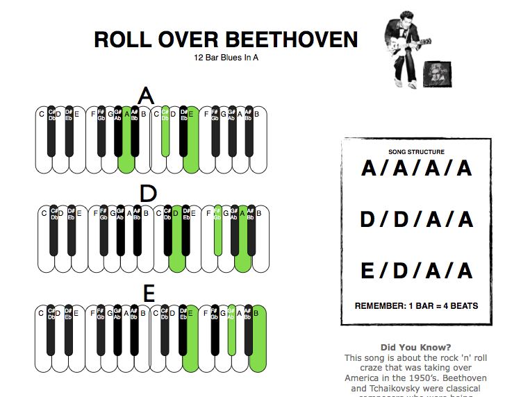 MUSIC KS3 ROCK AND ROLL ROLL OVER BEETHOVEN SLIDE SHOW + GUITAR/KEYS/BASS SHEETS FOR 6-12 WEEKS