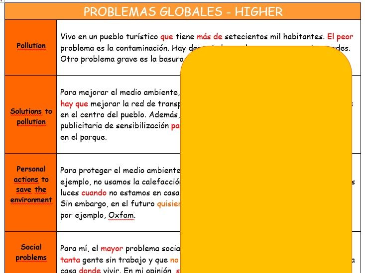 Spanish GCSE differentiated knowledge organisers/model texts on The environment (Writing/Speaking)