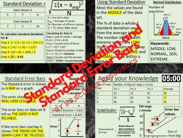 Standard Deviation and Standard Error Bars