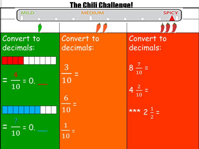 100+ Yr 5 Maths Starters Differentiated - Chilli Challenge
