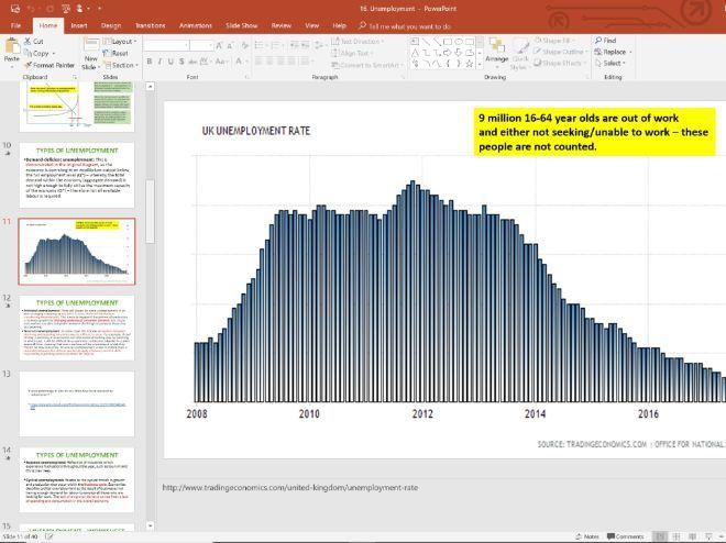 16. Unemployment plus Immigration (Slides, Activities and Notes) - A-Level Economics - Theme 2