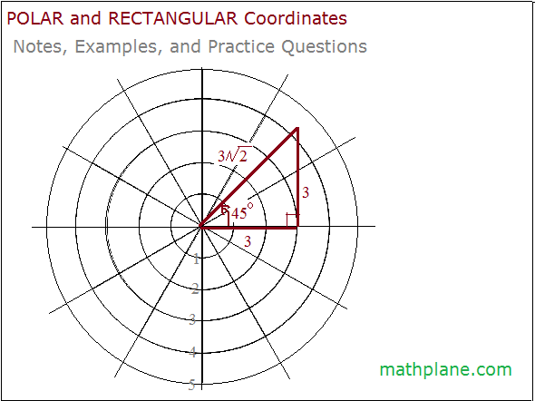 Trigonometry Polar and Rectangular Coordinates