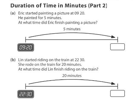 Duration of Time in Minutes (Part 2)