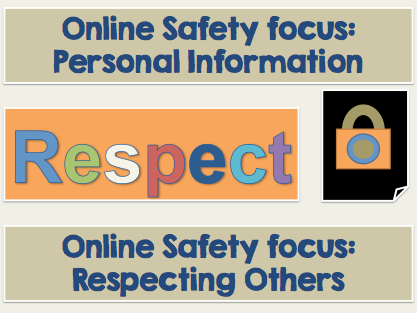 Computing Online Safety Unit  8 Lessons inc. Personal Information & Respect (Autumn Term) - Year 1