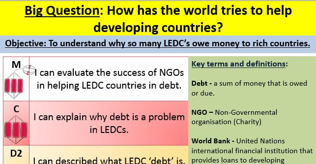 Third world debt lesson