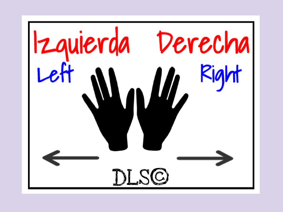Izquierda y Derecha / Left and Right