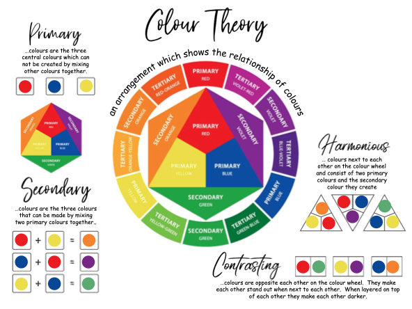 KS3 Colour theory poster and worksheets
