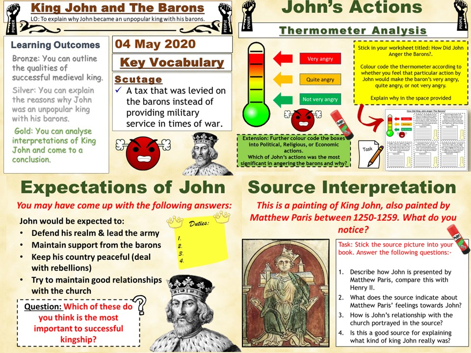 Power & The People: Why Did John Fall Out With His Barons?