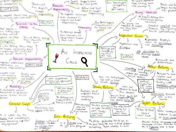 GCSE English- An Inspector Calls