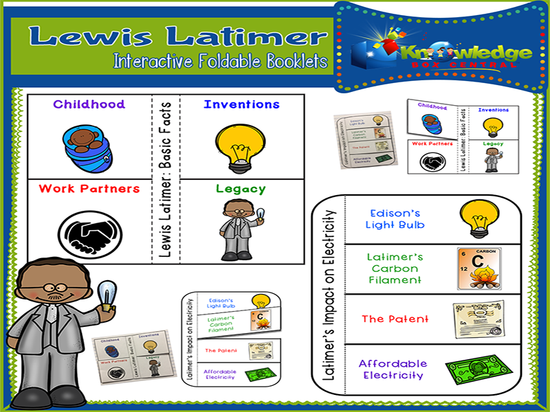 Lewis Latimer Interactive Foldable Booklets