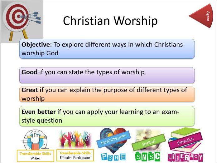 AQA Christianity: Whole Lesson on Worship