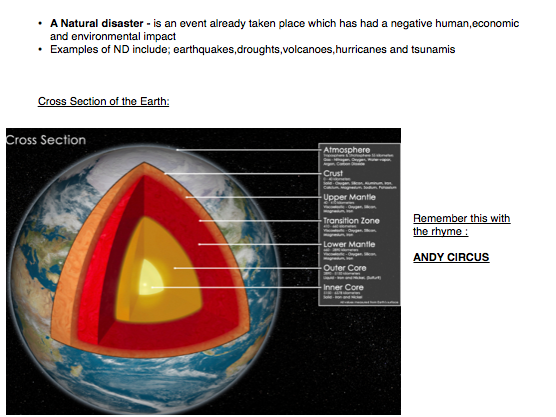 GEOG AQA 9-1 GCSE - Natural Hazards notes