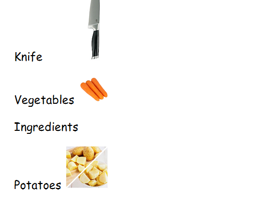 Year 8 Product Design Food common spelling errors and name the equipment