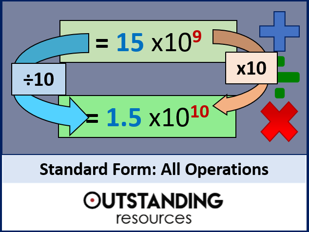 Number: Standard Form (adding, subtracting, dividing and multiplying) inc. questions