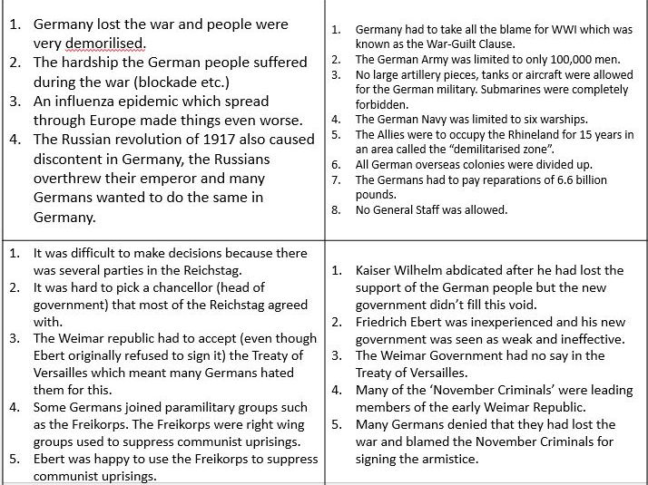 Question Card Bundle on 'Germany: development of a dictatorship, 1918-45'