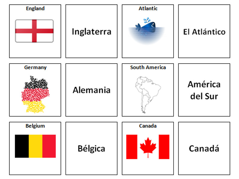 Countries: Spanish Vocabulary Card Sort