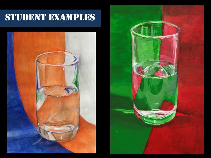 Colour theory and ellipses