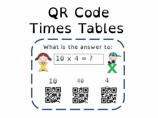 Multiplication 4X Tables QR Code