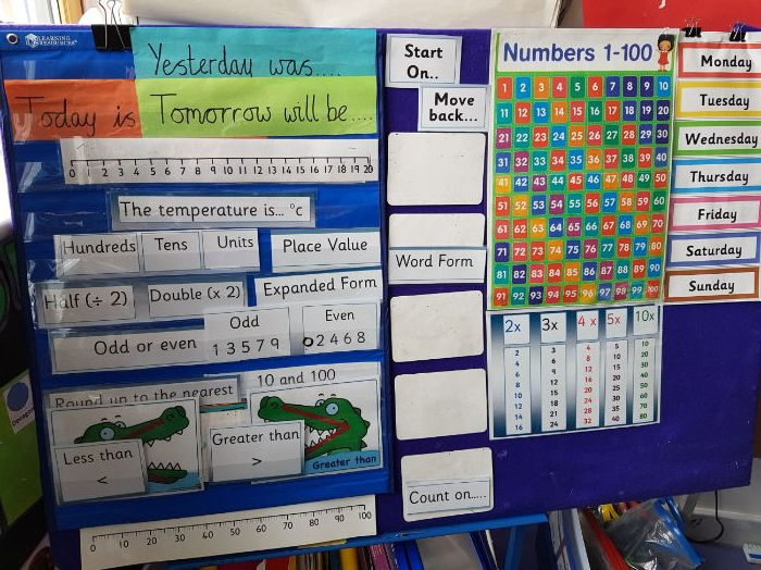 Year 2 Mental Maths Mastery