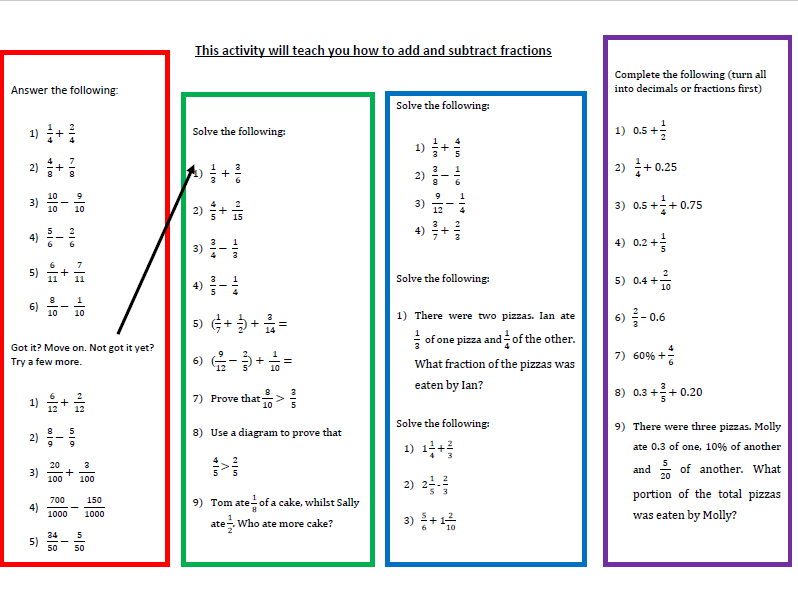 A Worksheet on Adding and Subtracting Fractions for Year 6 Students