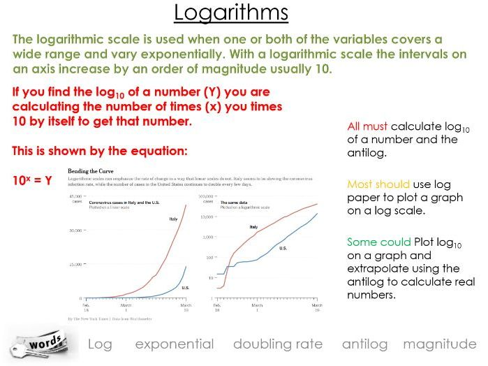 ALevel Biology Logarithms, Logs, lesson, Populations and Sustainability, log graphs and calculations