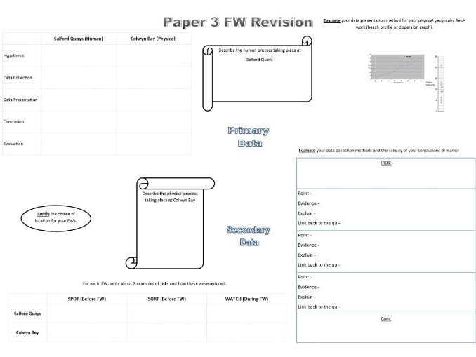 GCSE Fieldwork Revision Knowledge Organiser