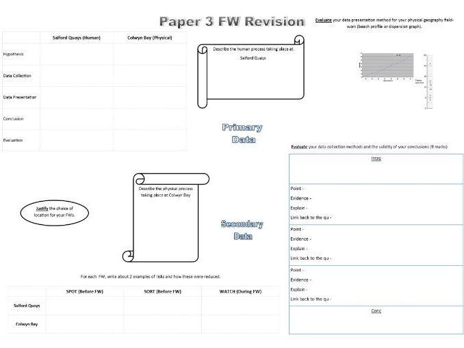 GCSE Fieldwork Revision Knowledge Organiser