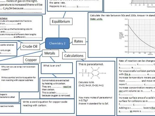AQA Trilogy Chemistry Paper 2 revision map