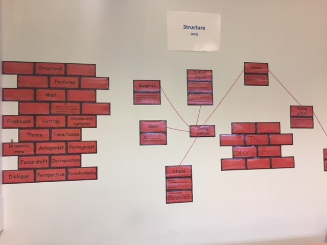 Structural Features and Story Arc Brick Wall