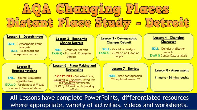 AQA A-LEVEL Changing Places SOW -  Detroit Distant Place Study