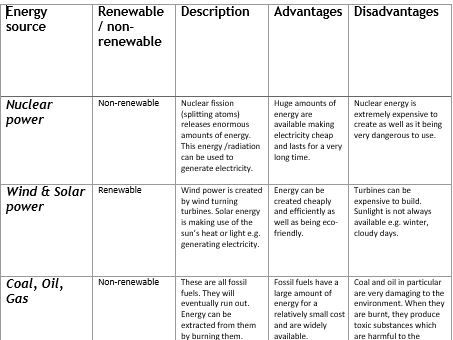 renewable energy which sources should we choose by ajohnson  renewable energy which sources should we choose by ajohnson62 teaching resources tes