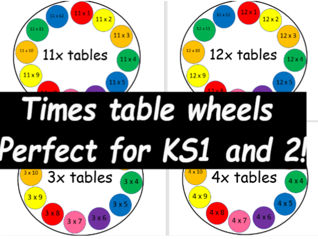 FUN 2-12 TIMES TABLE ACTIVITY!