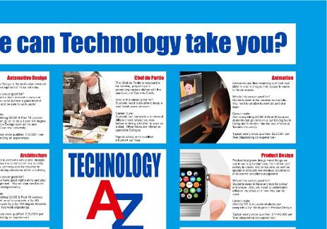Design & Technology Careers Display - Food, Product, Textiles, Engineering