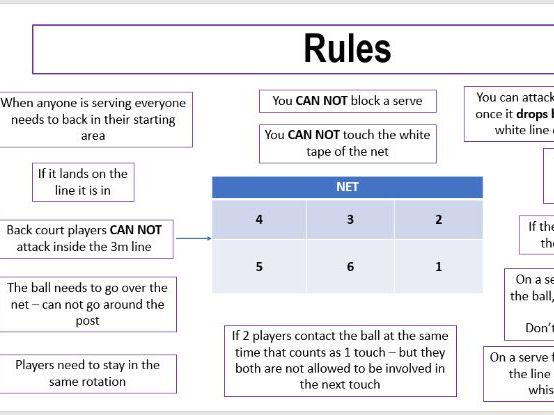 Volleyball Skill cards