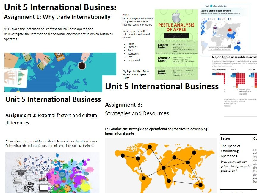BTEC National Business Level 3 Unit 5: International Business- Assignment 1, 2 +3 Student Booklets