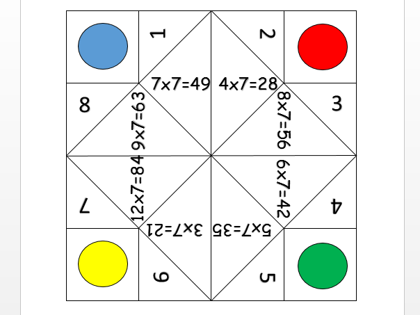 7 times table fortune teller with answers