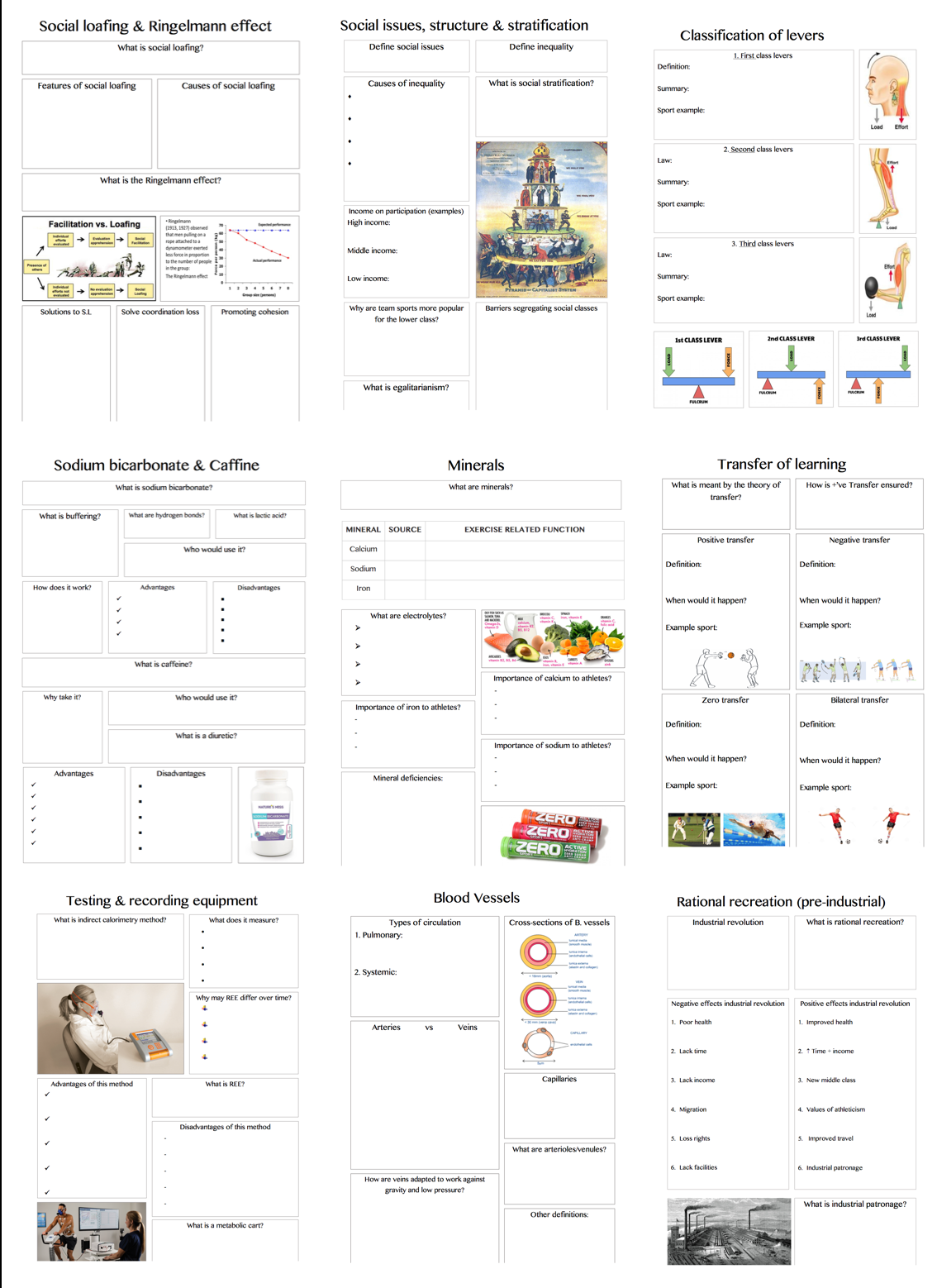 Physical Education A level - new Hodder Education AS (7581) - summary sheet templates