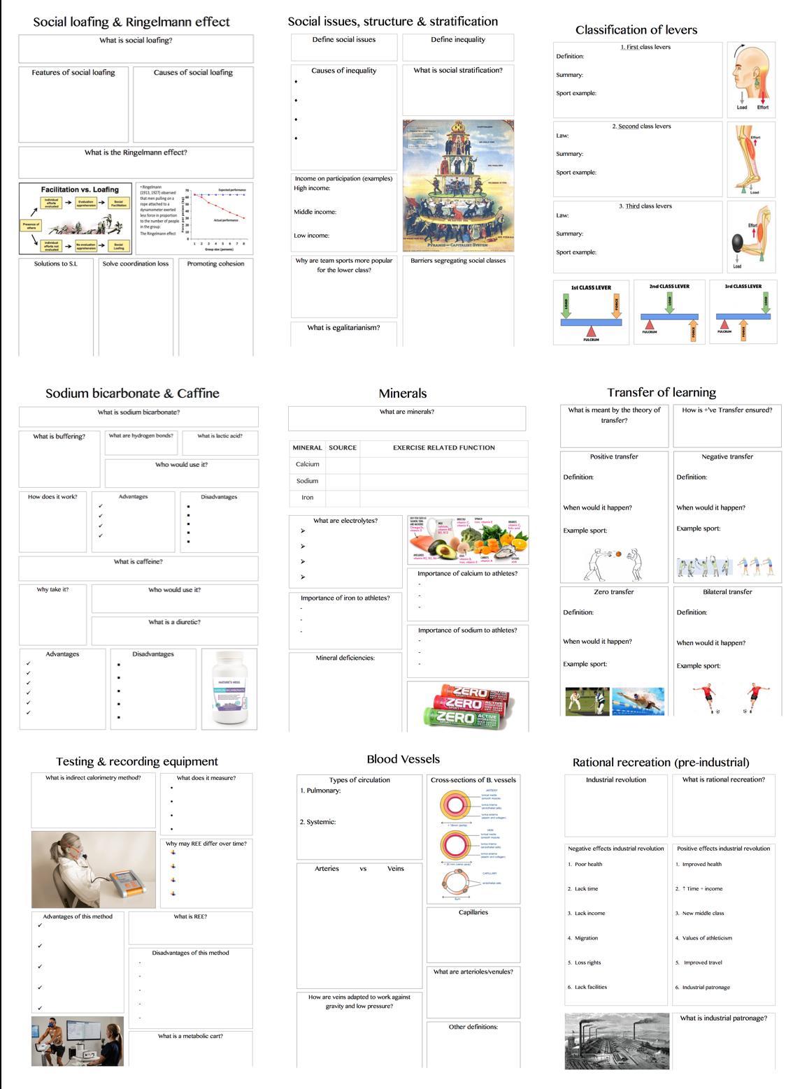 Physical Education A level - new Hodder Education AS (7581) - summary sheet templates