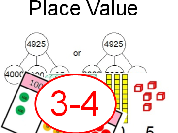 Year 3 & 4 - Autumn - Place Value - White Rose Inspired - Home/School Learning