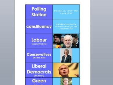 General Election Key Word Card Sort/Matching Activity