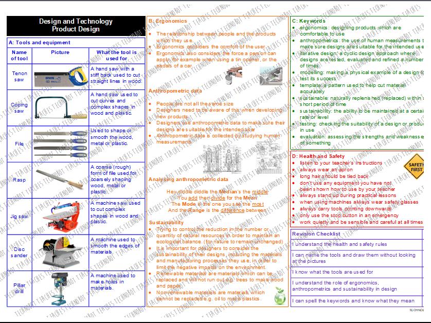 KS3 Design and Technology Knowledge Organiser 2