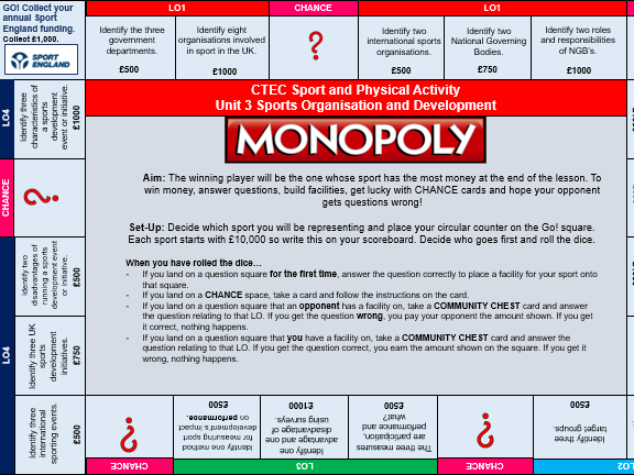 CTEC Sport Unit 3 Sports Organisation and Development Revision Monopoly