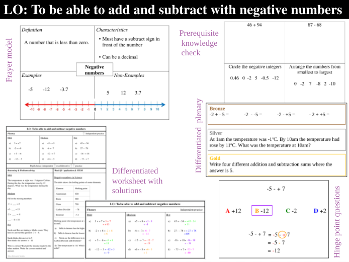 Adding and subtracting negative numbers - Full lesson