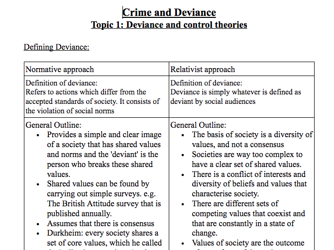 A Level Sociology: Crime and Deviance Revision notes.