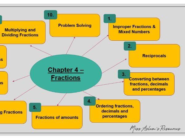 GCSE (9-1) Maths-Fractions - Full Lesson