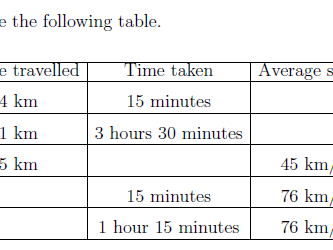 Speed worksheet (with solutions)