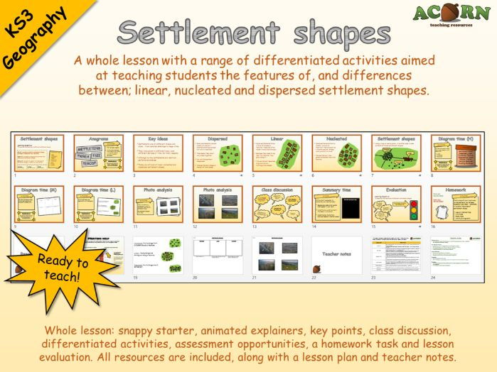 Geography - Settlement Shapes (Whole lesson)
